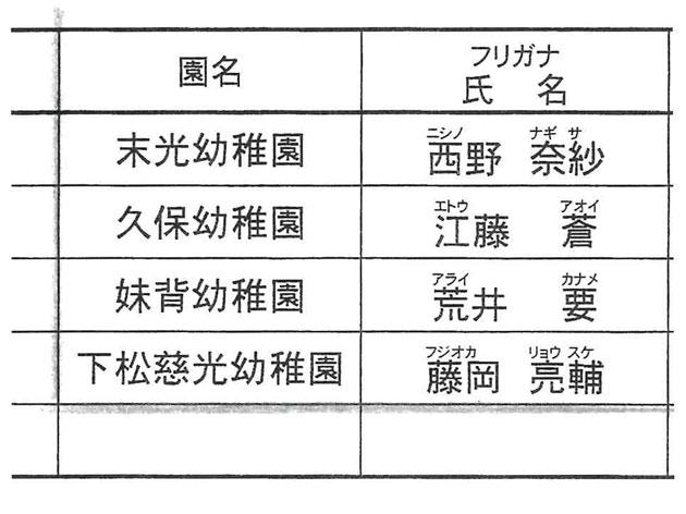 消防クラブ連合会会長賞表彰 火災予防作品一覧 部門:絵画