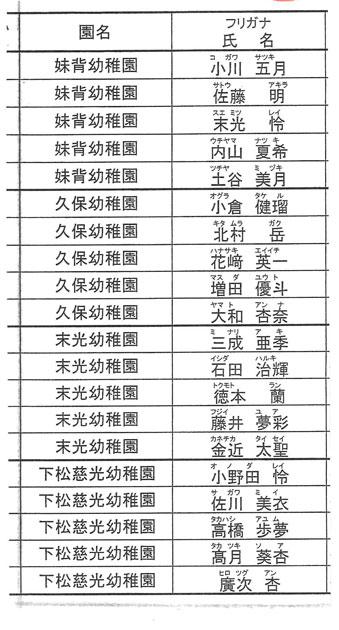 下松市防火委員会 会長賞表彰 火災予防作品一覧 部門:絵画