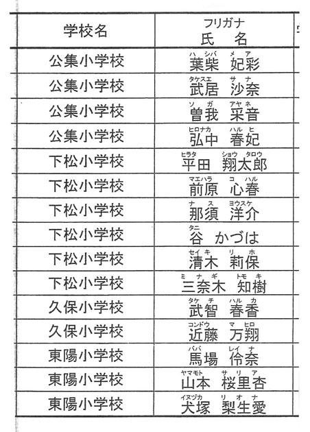 下松市防火委員会 会長賞表彰 火災予防作品一覧 部門:習字