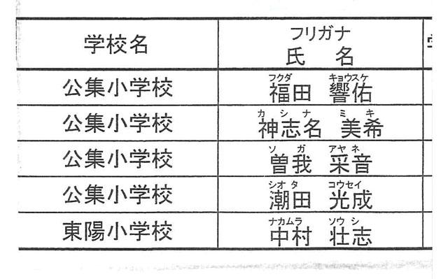 下松市防火委員会 会長賞表彰 火災予防作品一覧 部門:ポスター