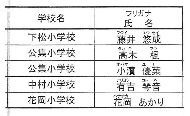 山口県消防協会 会長賞表彰 火災予防作品一覧 部門:ポスター(小学生)