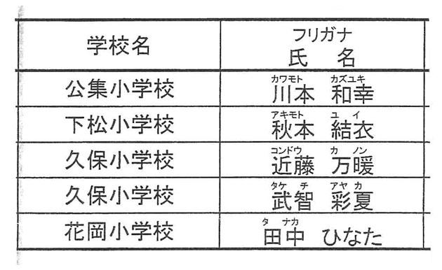 山口県消防協会 会長賞表彰火災予防作品一覧 部門:習字(小学生)
