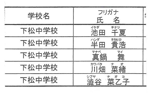 山口県消防協会 会長賞表彰 火災予防作品一覧 部門:習字(中学生)