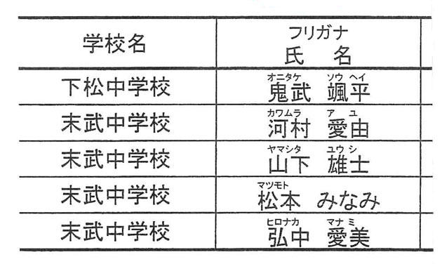山口県消防協会 会長賞表彰 火災予防作品一覧 部門:ポスター(中学生)